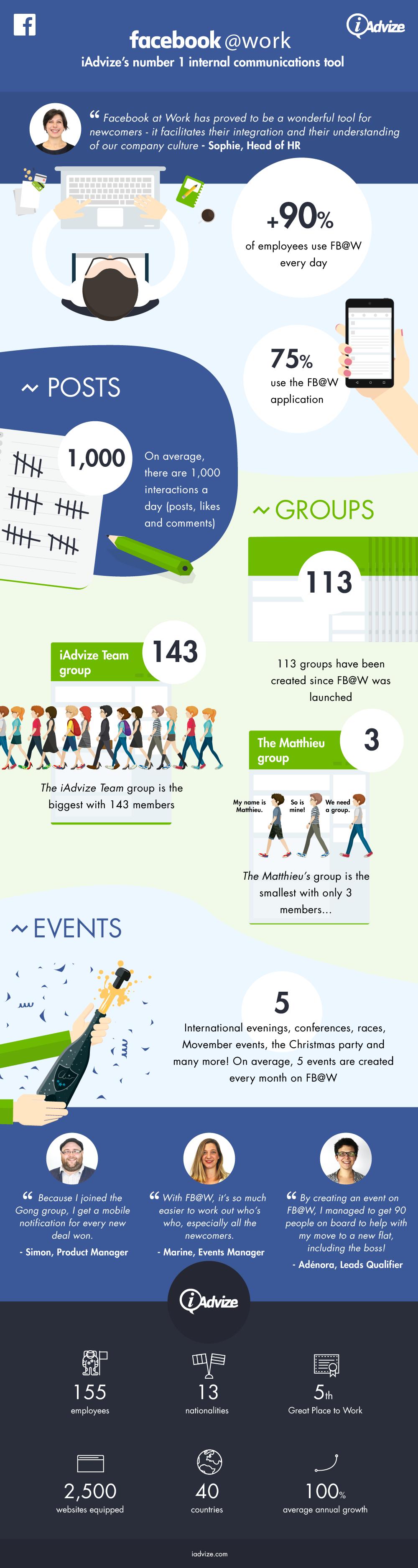 infographie-fb@w-final-EN
