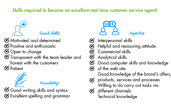 how to recruit your team of online customer service agents