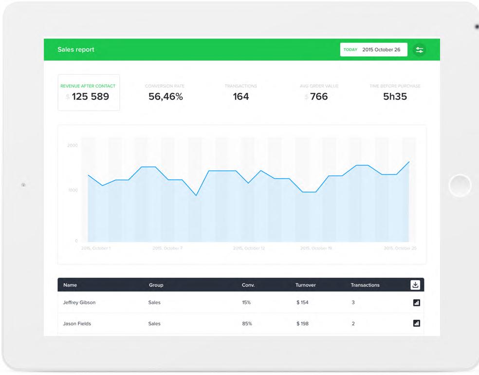 iAdvize - conversational commerce platform