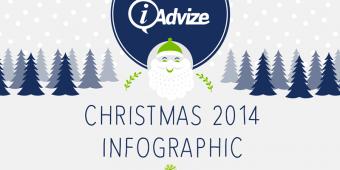Infographic: Christmas 2014