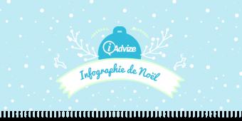 Infographie de Noël : le E-commerce et les français en chiffres !
