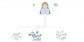 [Infografía] Haz que el encuentro entre tus clientes y tus operadores sea un momento mágico
