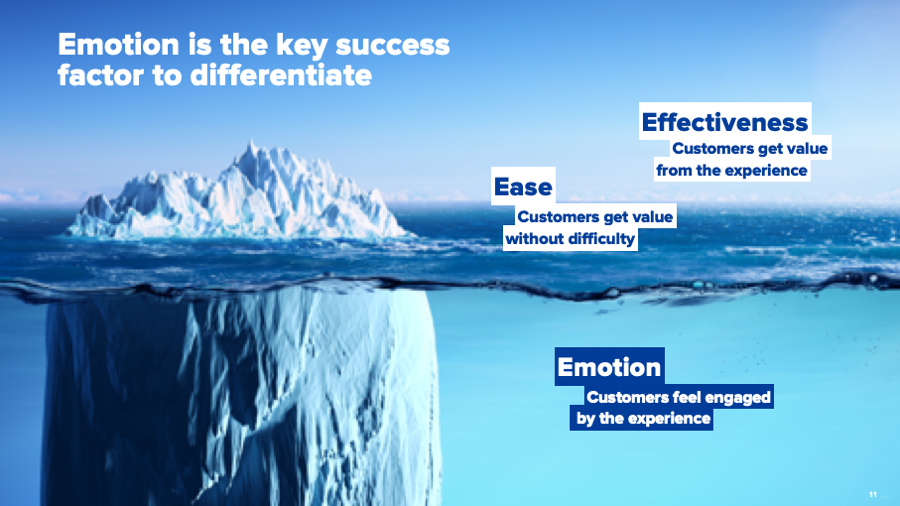 Emotion is the key success factor to differentiate