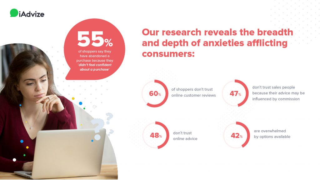Consumer anxiety iAdvize Conversation digital cx