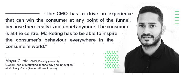 Mayur-Gupta-CMO-Freshly-quote