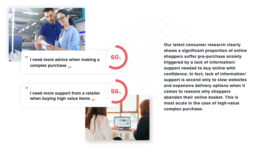 5 Blunt Truths About AI and Chatbot Limitations Pre Purchase Anxiety iAdvize