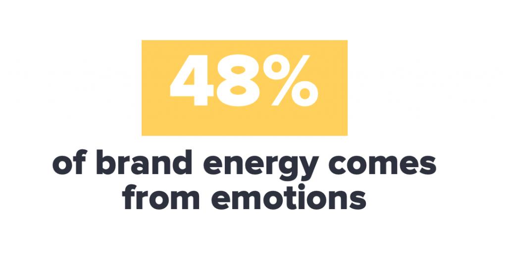 Online Conversation Content 48 emotion iAdvize