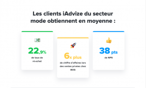 ecommerce mode satisfaction conversion client