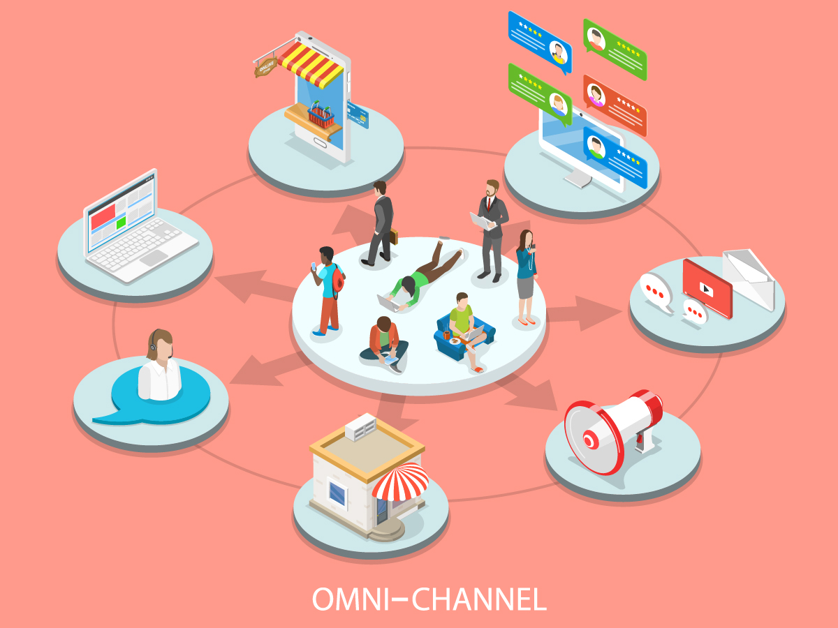 Omni-channel communication; Right Content, Right Channel